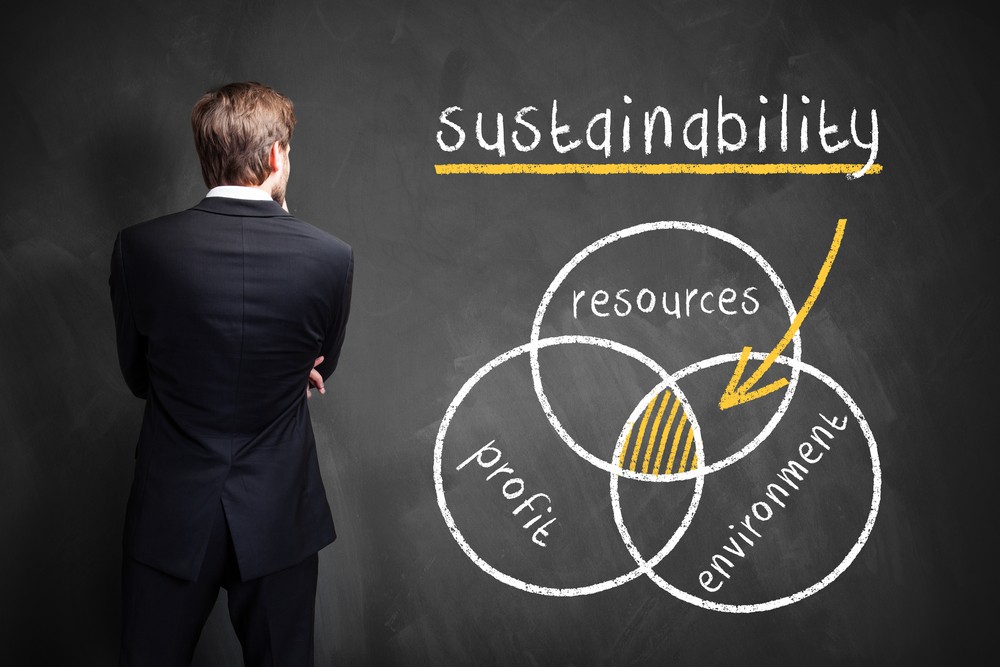business sustainability importance
